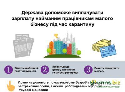Як отримати допомогу по безробіттю для ФОП в Україні 2020